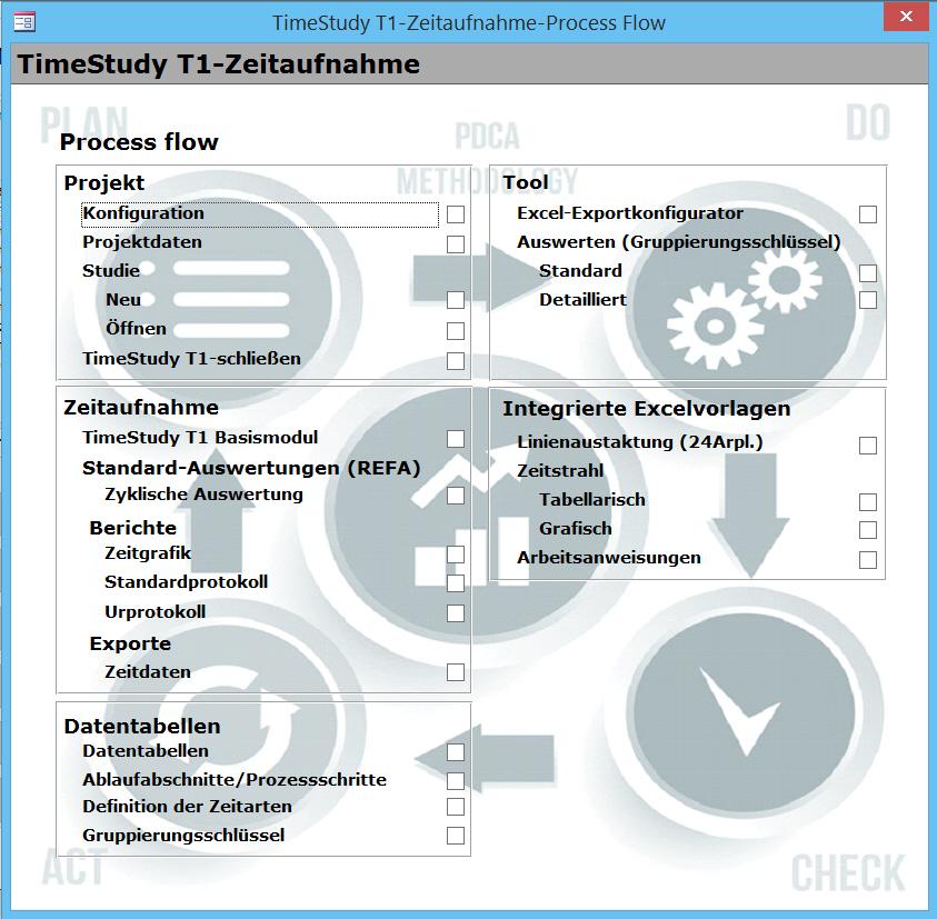 Process Flow TimeStudy T1-Basismodul