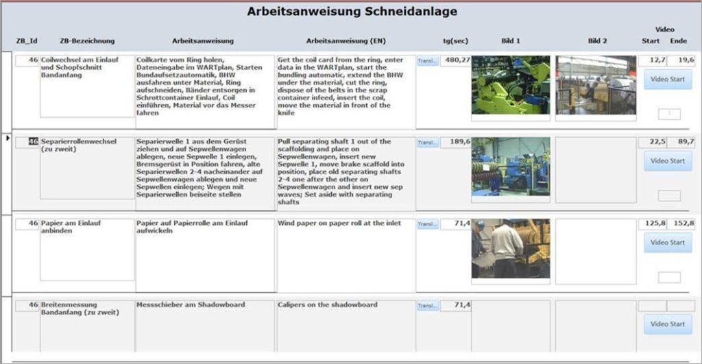 Teilnehmerarbeitsblatt Arbeitsanweisung Vorlage