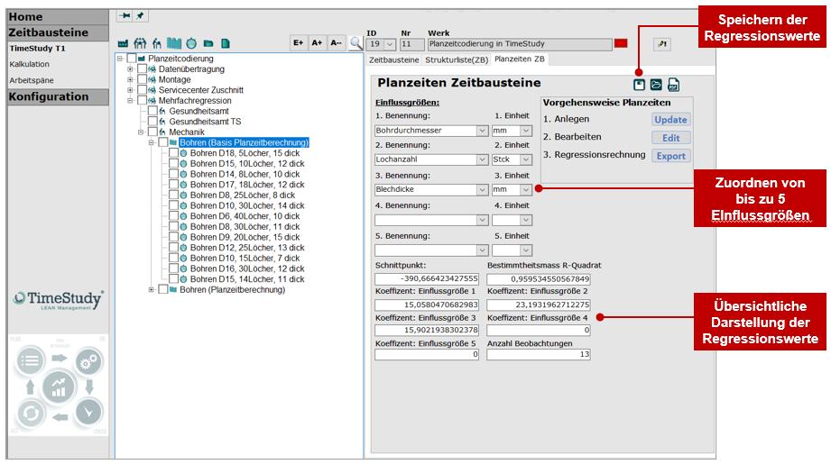 TimeStudy-Zeitbausteine: Zuordnung von Einflussgrößen